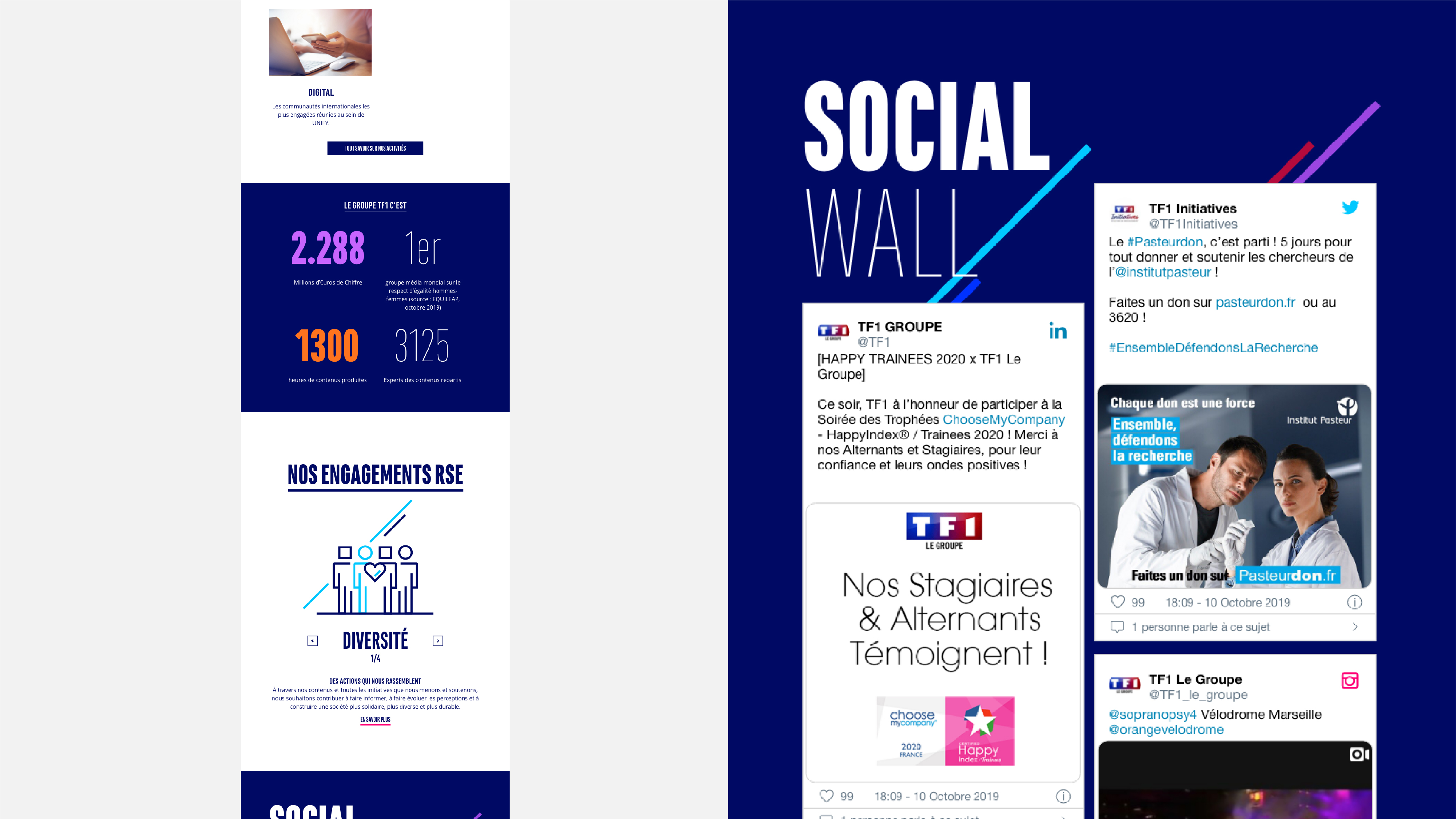 Social Wall TF1 et version responsive