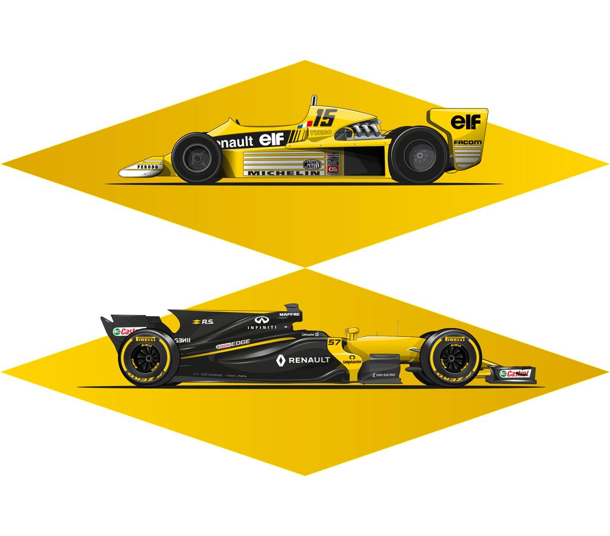 F1 R.S.