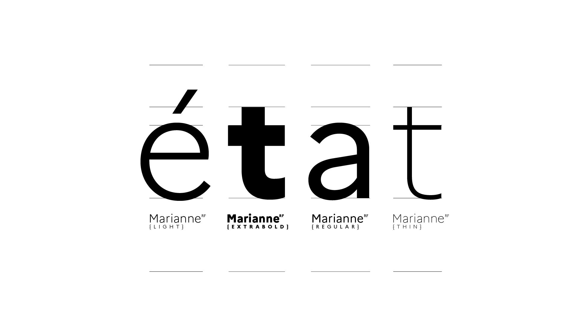 Spécimen de la Marianne, la nouvelle typographie de l'État Français, le mot ÉTAT est écris