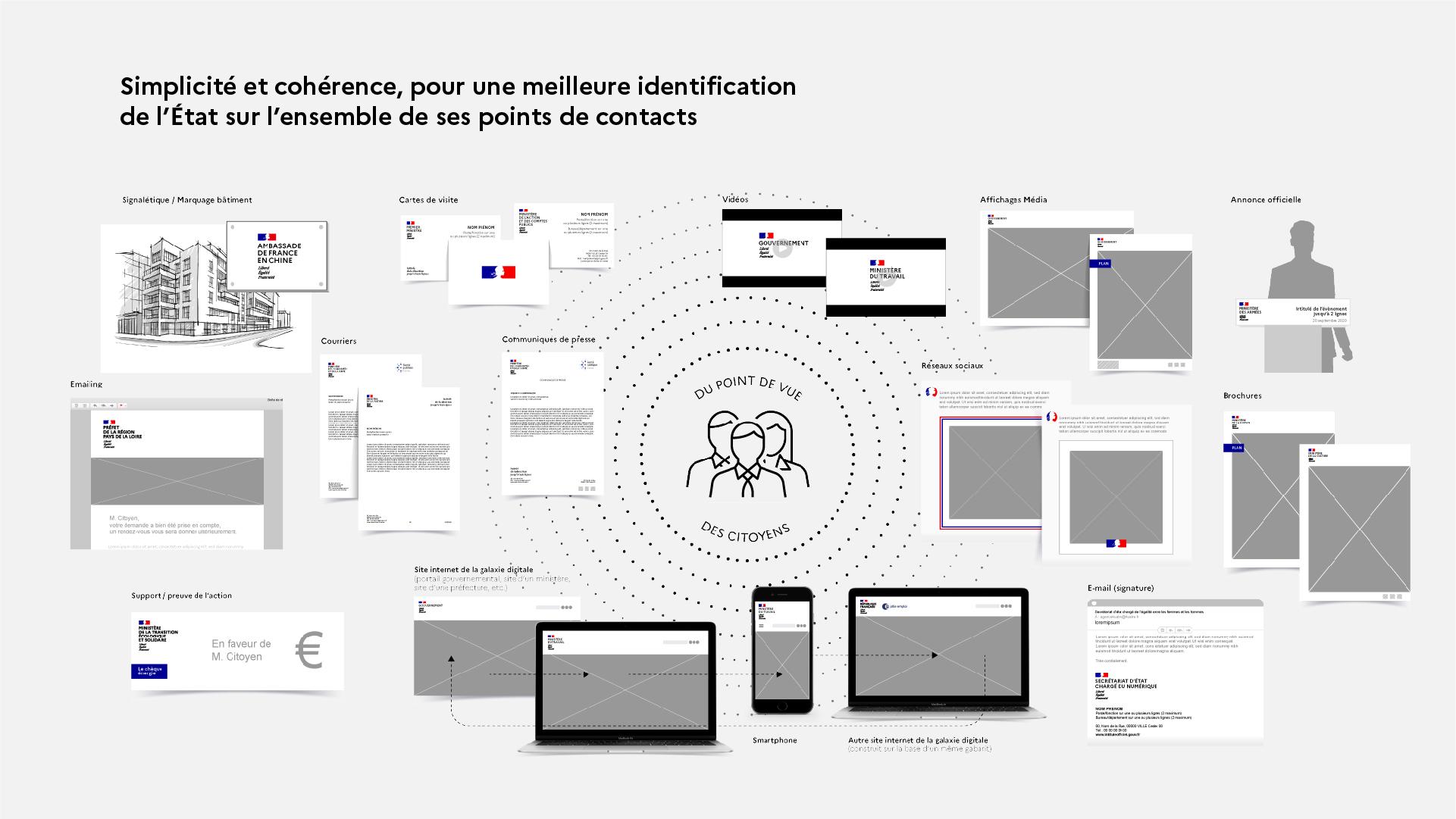 Simplicité et cohérence pour une meilleure identification de l'État sur l'ensemble de ses points de contacts